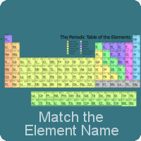 The periodic table element names memory game match the memory the periodic table element names memory game urtaz Images
