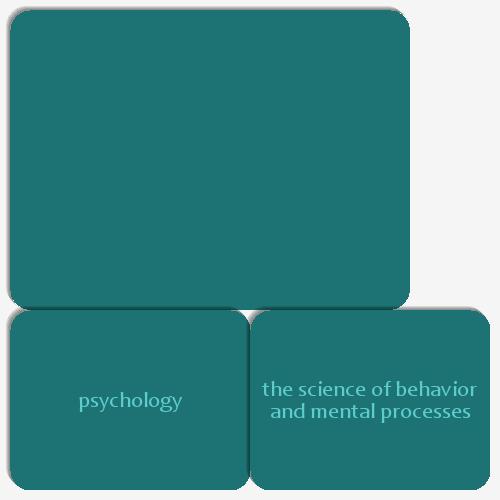 psychological matchmaking