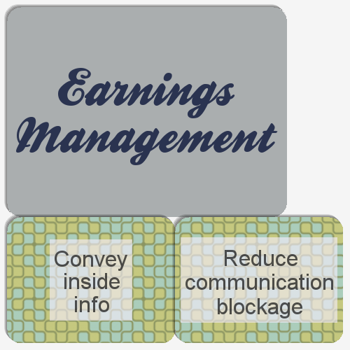 Earnings Management Memory Game
